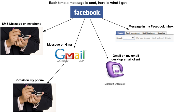 facebook_touchpoints.png