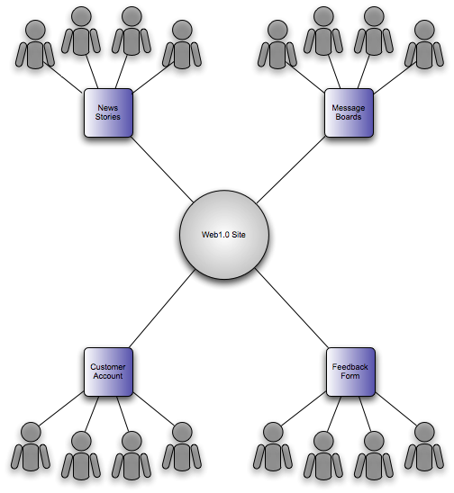 web1example.png